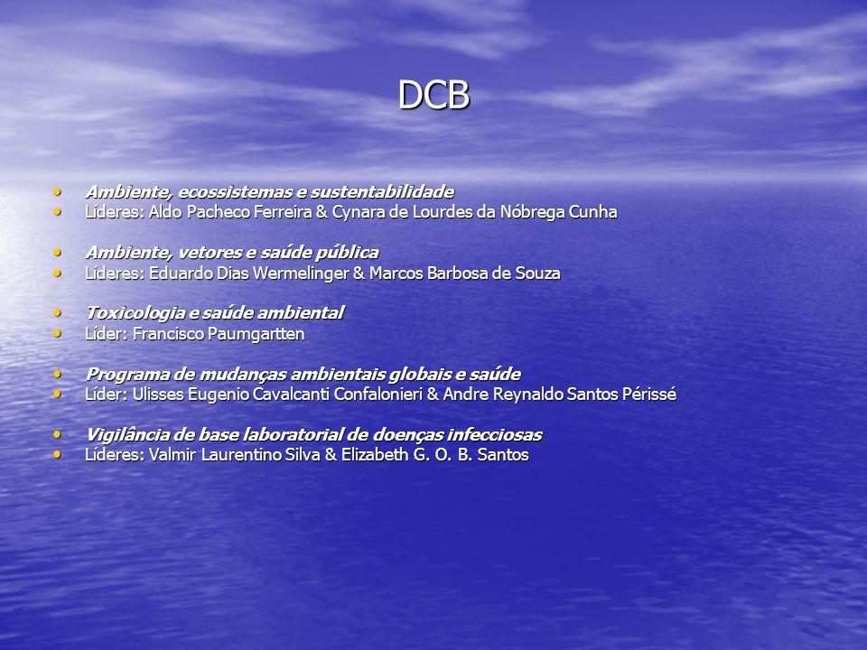 DCB Ambiente, ecossistemas e sustentabilidade Ambiente, ecossistemas e sustentabilidade Líderes: Aldo Pacheco Ferreira & Cynara de Lourdes da Nóbrega