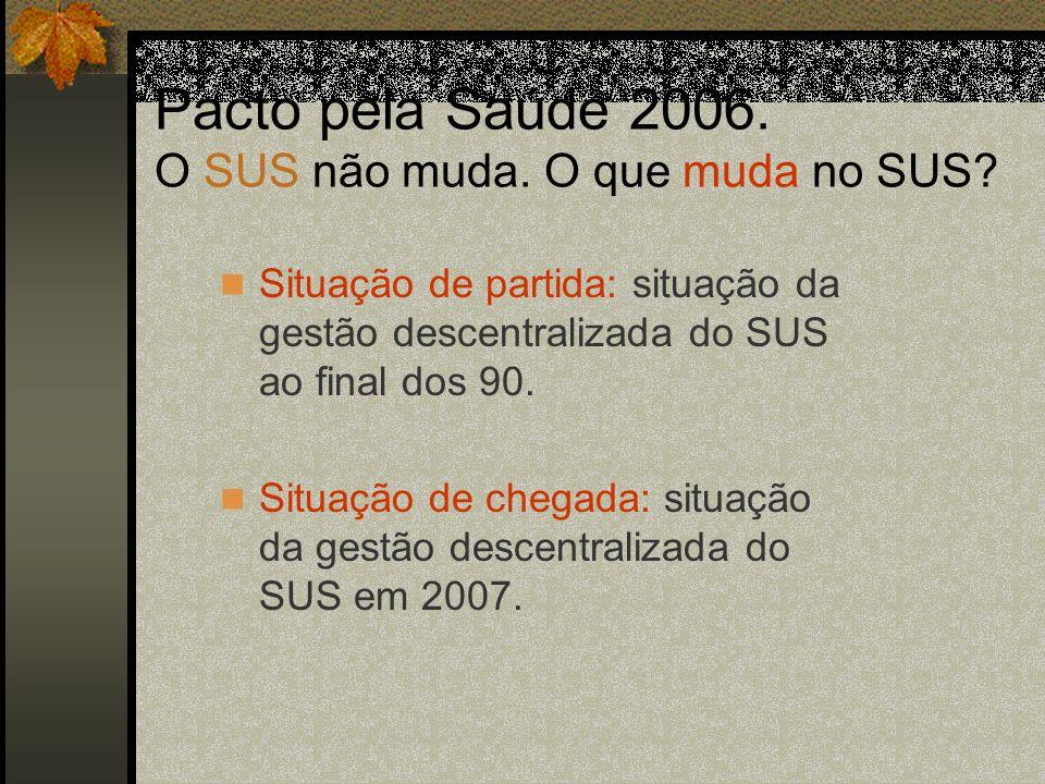 2003/2005: Problemas a superar Fragmentação das ações de gestão, dificultando uma atuação governamental integrada.