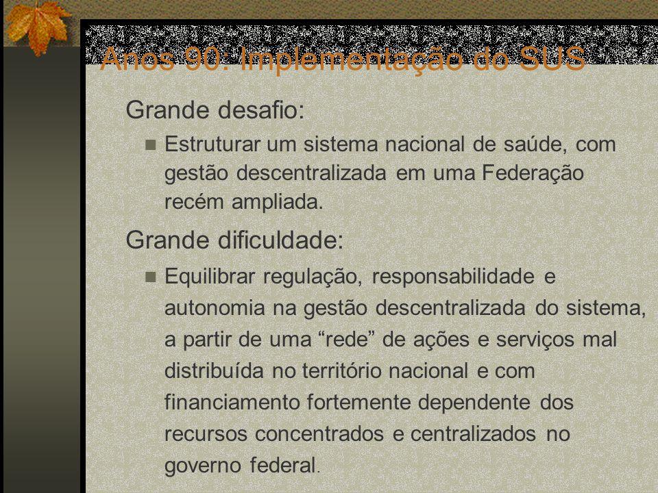 Anos 90: Instituição da Gestão Descentralizada Gestão política da descentralização: Comissões Intergestores.