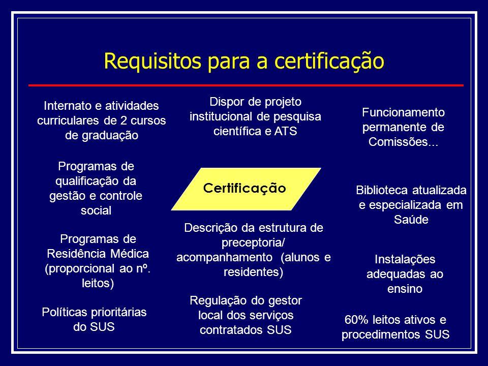 Programa de Reestruturação dos Hospitais de Ensino P P rocesso de contratualização Portaria Interministerial MS/MEC nº.