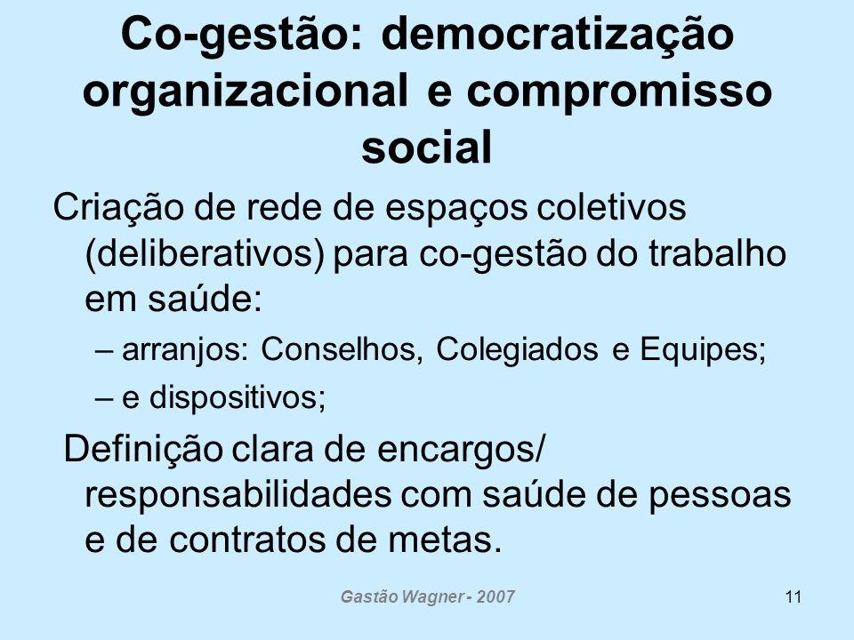 Gastão Wagner - 200711 Co-gestão: democratização organizacional e compromisso social Criação de rede de espaços coletivos (deliberativos) para co-gest