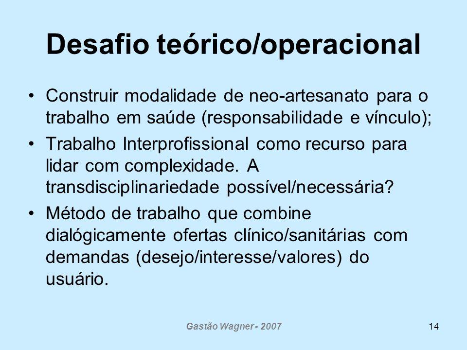 Gastão Wagner - 200714 Desafio teórico/operacional Construir modalidade de neo-artesanato para o trabalho em saúde (responsabilidade e vínculo); Trabalho Interprofissional como recurso para lidar com complexidade.