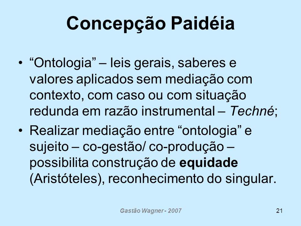 Gastão Wagner - 200721 Concepção Paidéia Ontologia – leis gerais, saberes e valores aplicados sem mediação com contexto, com caso ou com situação redu