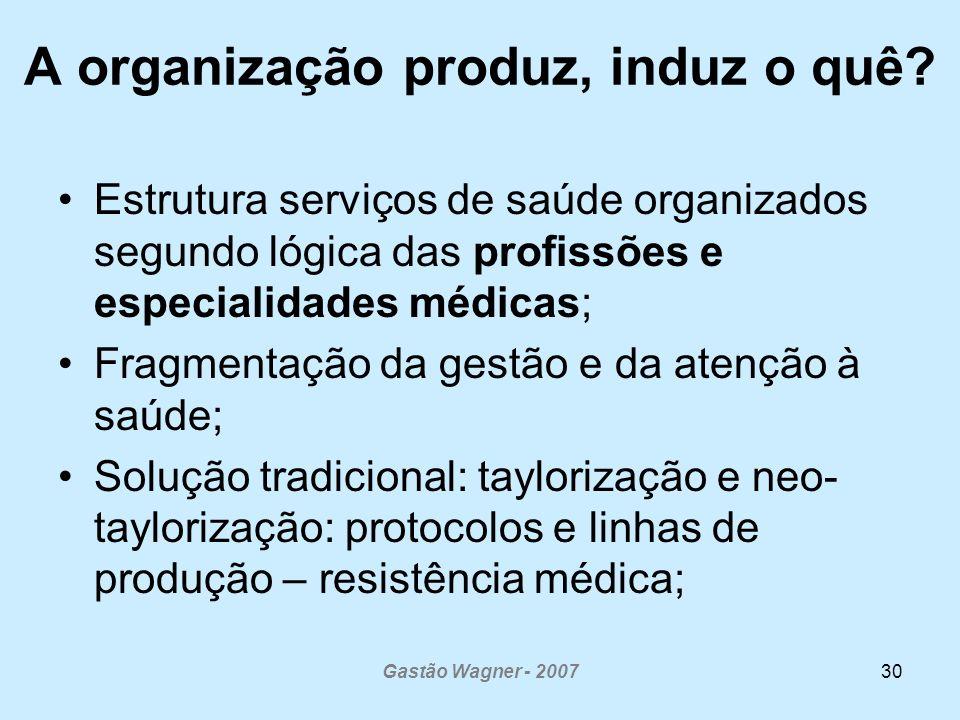 Gastão Wagner - 200730 A organização produz, induz o quê? Estrutura serviços de saúde organizados segundo lógica das profissões e especialidades médic