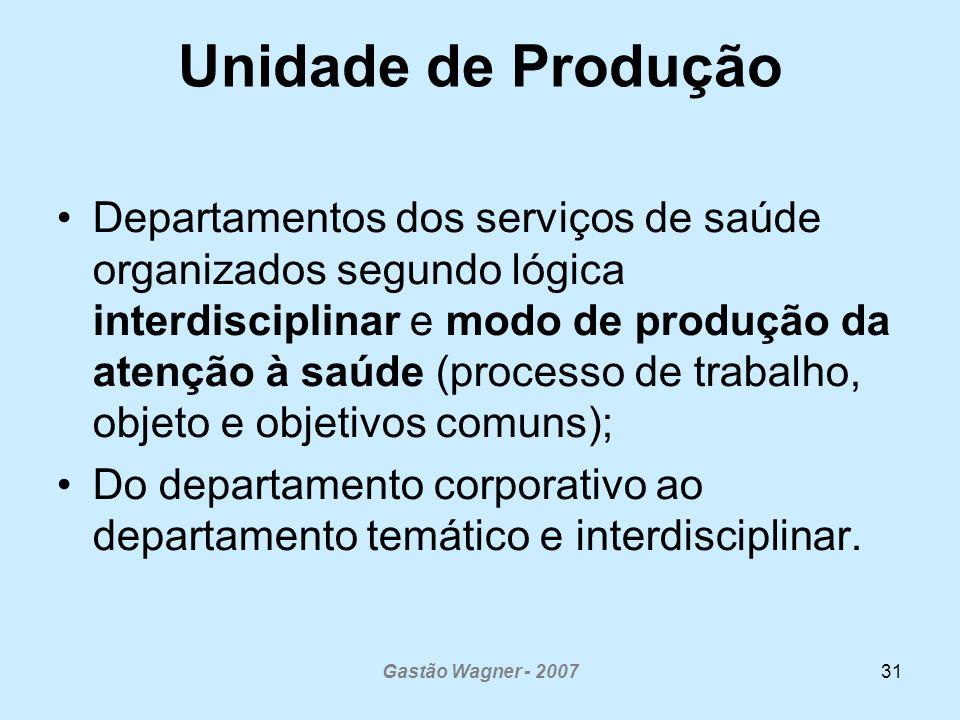 Gastão Wagner - 200731 Unidade de Produção Departamentos dos serviços de saúde organizados segundo lógica interdisciplinar e modo de produção da atenção à saúde (processo de trabalho, objeto e objetivos comuns); Do departamento corporativo ao departamento temático e interdisciplinar.