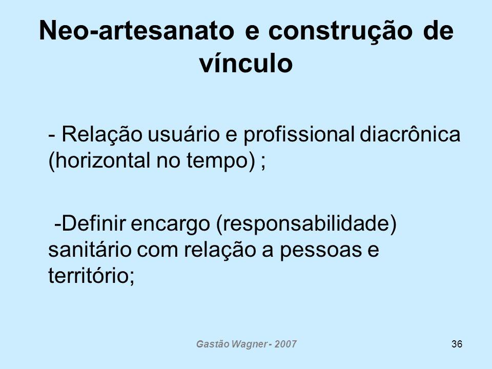 Gastão Wagner - 200736 Neo-artesanato e construção de vínculo - Relação usuário e profissional diacrônica (horizontal no tempo) ; -Definir encargo (responsabilidade) sanitário com relação a pessoas e território;