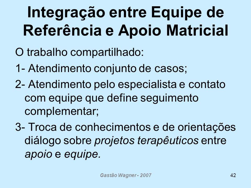 Gastão Wagner - 200742 Integração entre Equipe de Referência e Apoio Matricial O trabalho compartilhado: 1- Atendimento conjunto de casos; 2- Atendime
