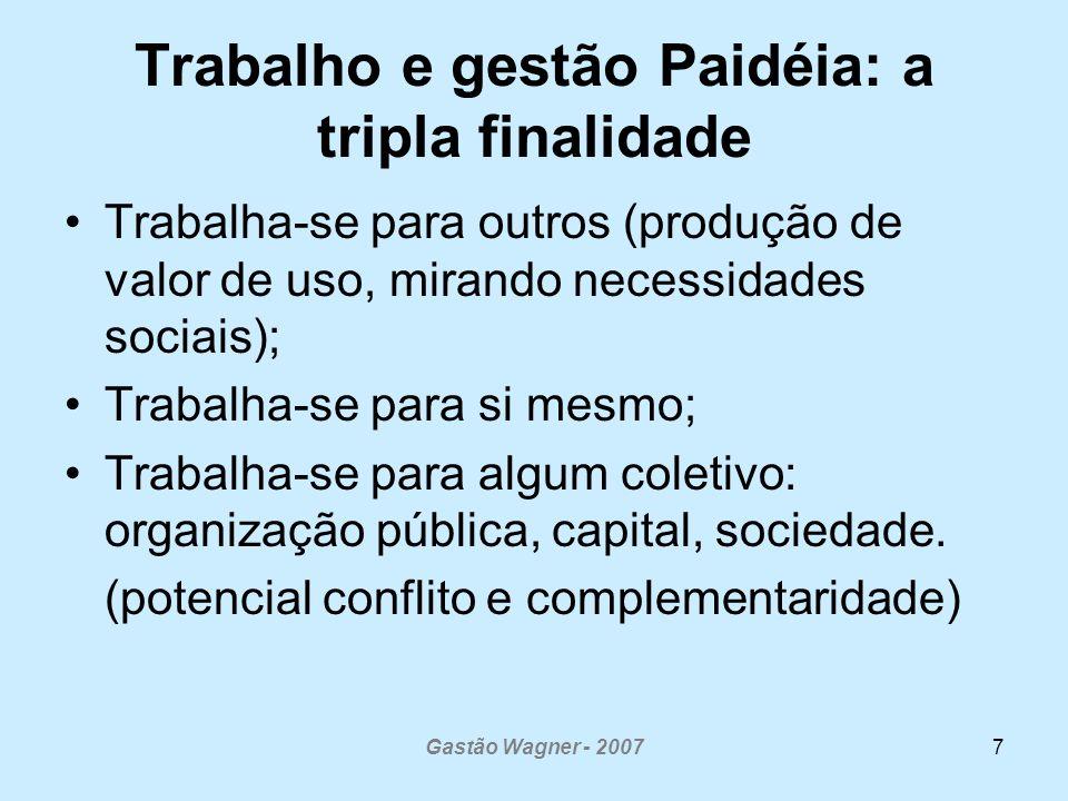 Gastão Wagner - 20077 Trabalho e gestão Paidéia: a tripla finalidade Trabalha-se para outros (produção de valor de uso, mirando necessidades sociais);