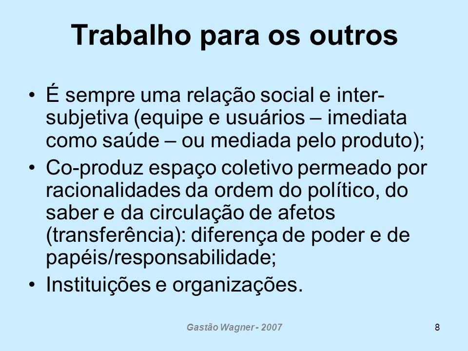 Gastão Wagner - 20078 Trabalho para os outros É sempre uma relação social e inter- subjetiva (equipe e usuários – imediata como saúde – ou mediada pel