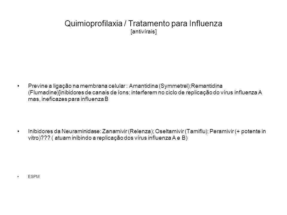 Quimioprofilaxia / Tratamento para Influenza [antivírais] Previne a ligação na membrana celular : Amantidina (Symmetrel);Remantidina (Flumadine)[inibi