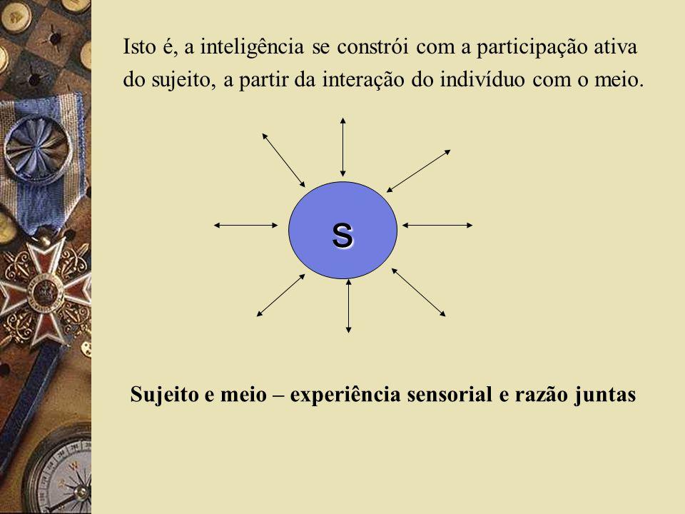 s Isto é, a inteligência se constrói com a participação ativa do sujeito, a partir da interação do indivíduo com o meio. Sujeito e meio – experiência