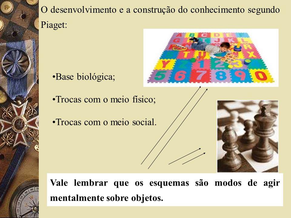 O desenvolvimento e a construção do conhecimento segundo Piaget: Base biológica; Trocas com o meio físico; Trocas com o meio social. Vale lembrar que