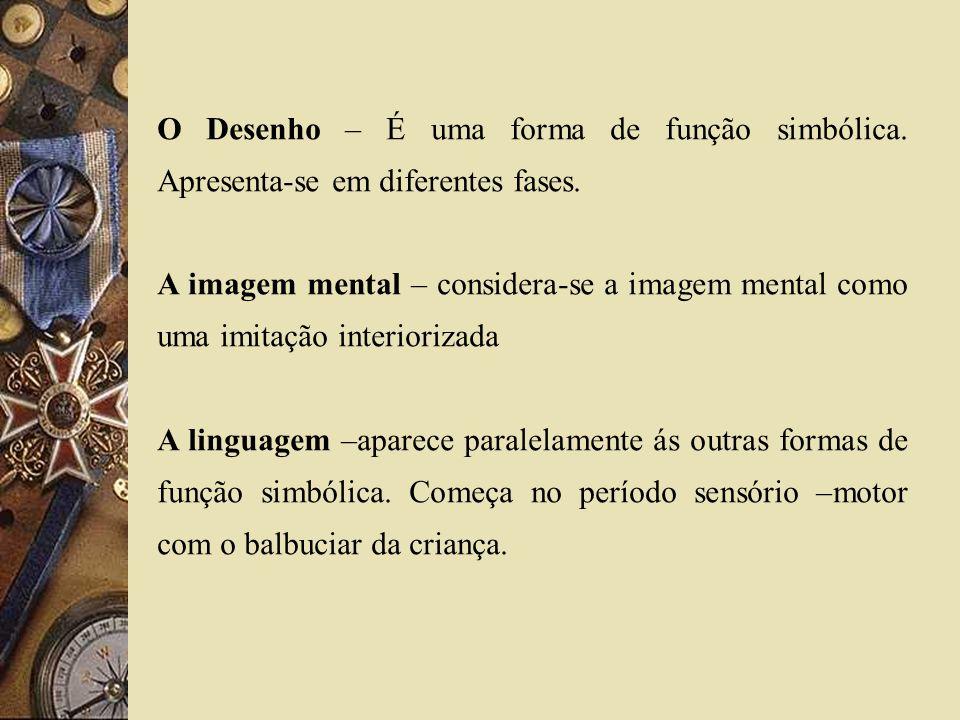 O Desenho – É uma forma de função simbólica. Apresenta-se em diferentes fases. A imagem mental – considera-se a imagem mental como uma imitação interi