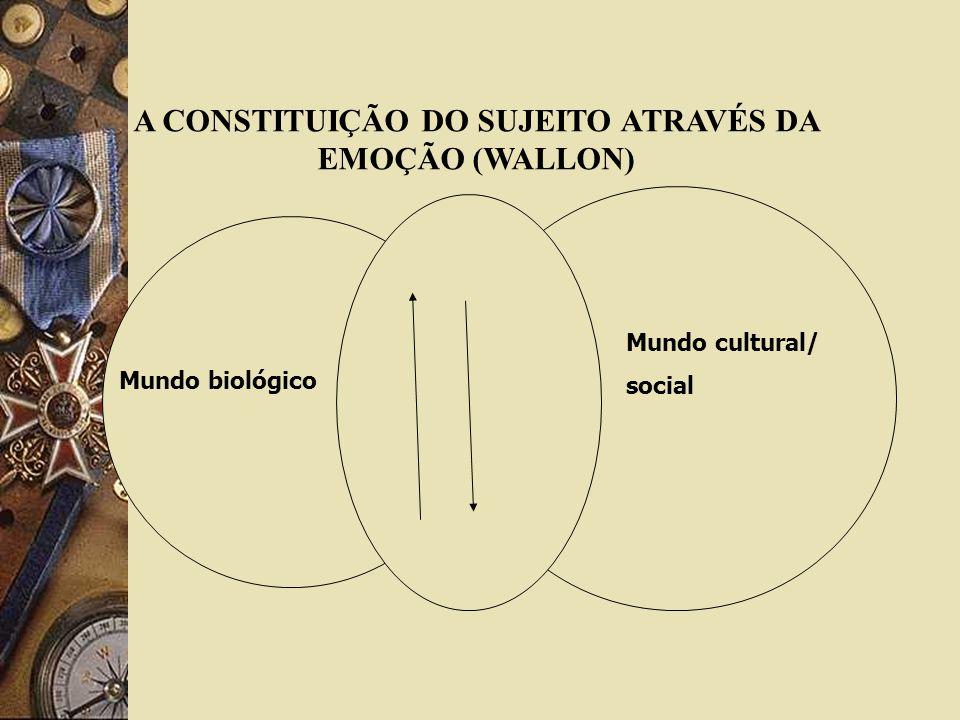 A CONSTITUIÇÃO DO SUJEITO ATRAVÉS DA EMOÇÃO (WALLON) Mundo biológico Mundo cultural/ social