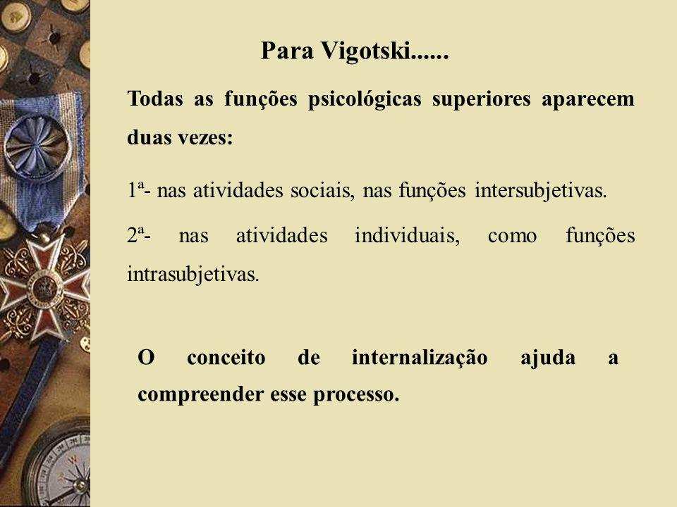 Para Vigotski...... Todas as funções psicológicas superiores aparecem duas vezes: 1ª- nas atividades sociais, nas funções intersubjetivas. 2ª- nas ati