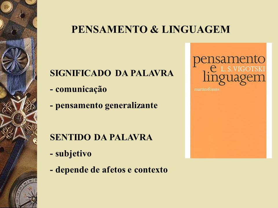 PENSAMENTO & LINGUAGEM SIGNIFICADO DA PALAVRA - comunicação - pensamento generalizante SENTIDO DA PALAVRA - subjetivo - depende de afetos e contexto