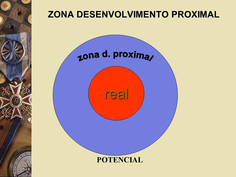 ZONA DESENVOLVIMENTO PROXIMAL Real real POTENCIAL