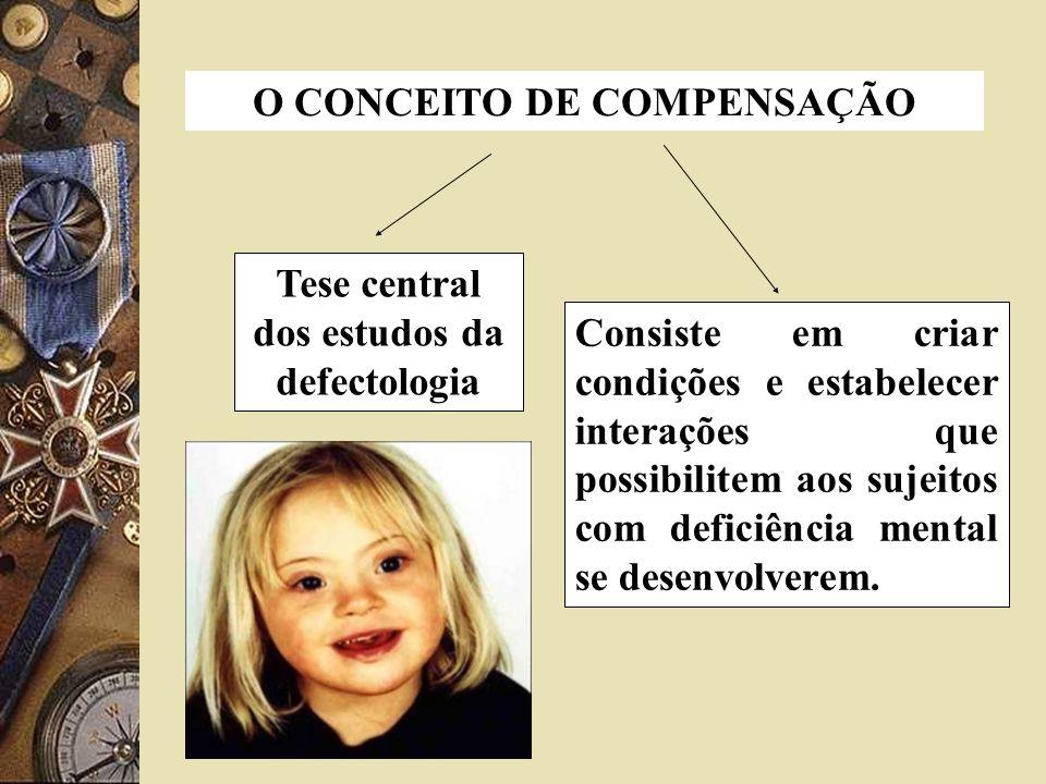 O CONCEITO DE COMPENSAÇÃO Tese central dos estudos da defectologia Consiste em criar condições e estabelecer interações que possibilitem aos sujeitos