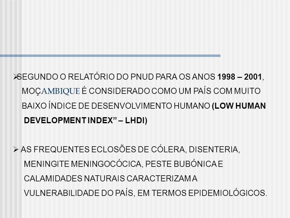SEGUNDO O RELATÓRIO DO PNUD PARA OS ANOS 1998 – 2001, MOÇ AMBIQUE É CONSIDERADO COMO UM PAÍS COM MUITO BAIXO ÍNDICE DE DESENVOLVIMENTO HUMANO (LOW HUM