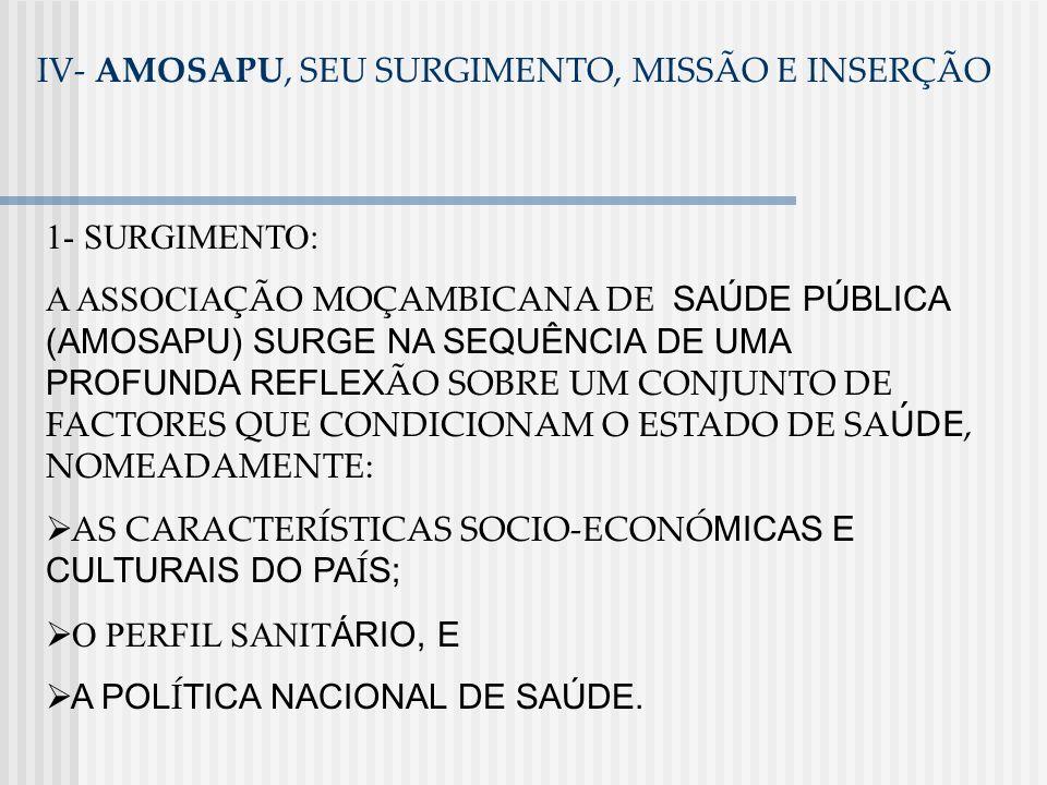 IV- AMOSAPU, SEU SURGIMENTO, MISSÃO E INSERÇÃO 1- SURGIMENTO: A ASSOCIA ÇÃO MOÇAMBICANA DE SAÚDE PÚBLICA (AMOSAPU) SURGE NA SEQUÊNCIA DE UMA PROFUNDA