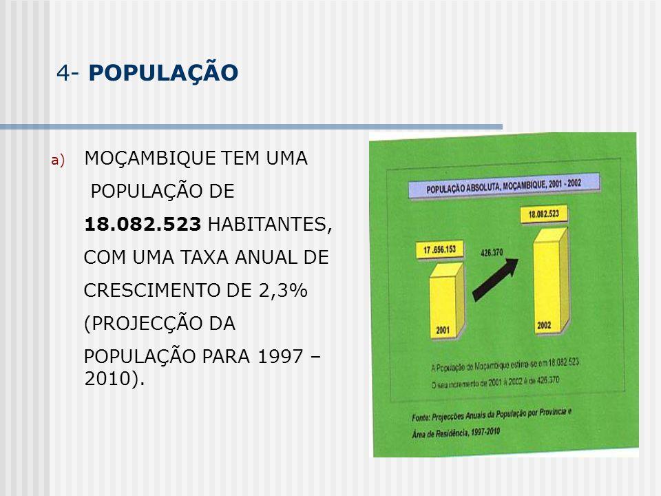 4- POPULAÇÃO a) MOÇAMBIQUE TEM UMA POPULAÇÃO DE 18.082.523 HABITANTES, COM UMA TAXA ANUAL DE CRESCIMENTO DE 2,3% (PROJECÇÃO DA POPULAÇÃO PARA 1997 – 2