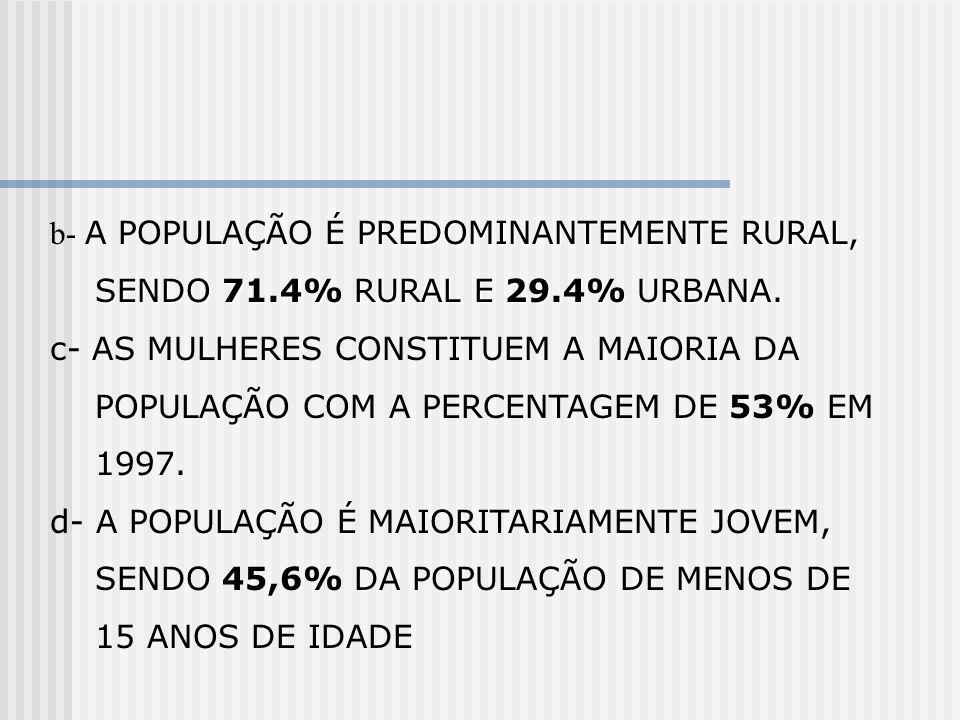 PREDOMINANTEMENTE RURAL, b- A POPULAÇÃO É PREDOMINANTEMENTE RURAL, SENDO 71.4% RURAL E 29.4% URBANA. SENDO 71.4% RURAL E 29.4% URBANA. c- AS MULHERES