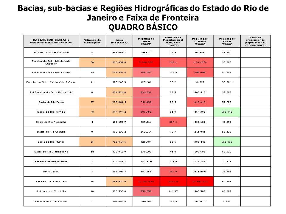 Bacias, sub-bacias e Regiões Hidrográficas do Estado do Rio de Janeiro e Faixa de Fronteira QUADRO BÁSICO