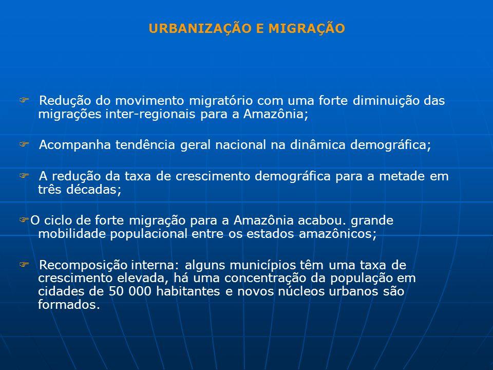 Redução do movimento migratório com uma forte diminuição das migrações inter-regionais para a Amazônia; Acompanha tendência geral nacional na dinâmica