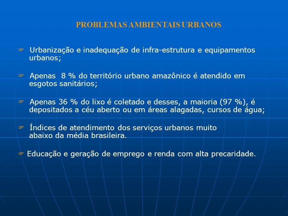 Urbanização e inadequação de infra-estrutura e equipamentos urbanos; Apenas 8 % do território urbano amazônico é atendido em esgotos sanitários; Apena