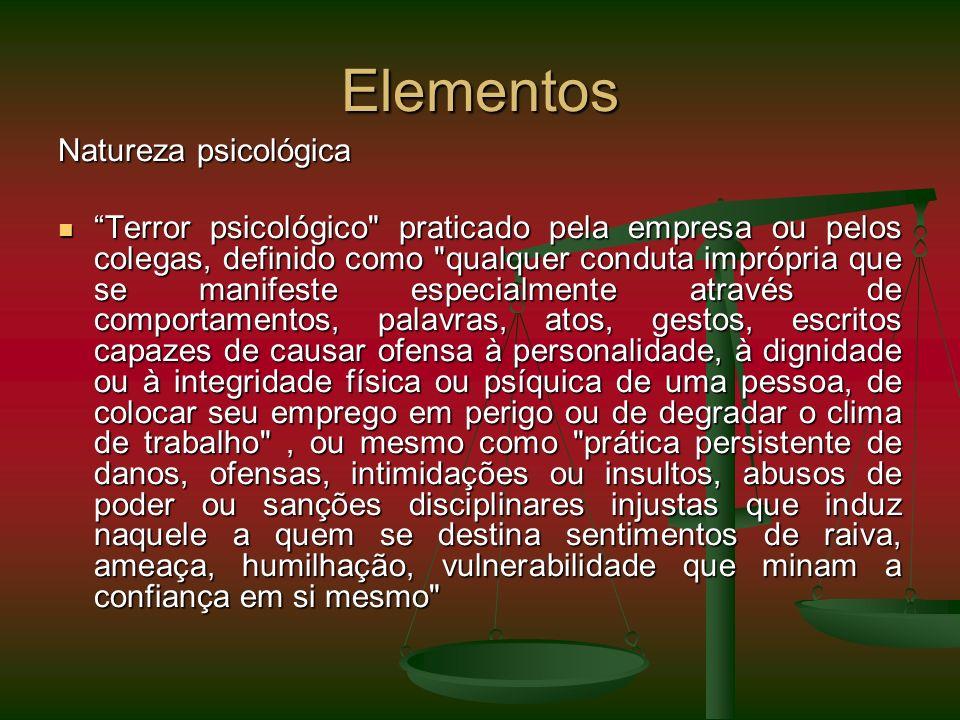 Elementos Natureza psicológica Terror psicológico