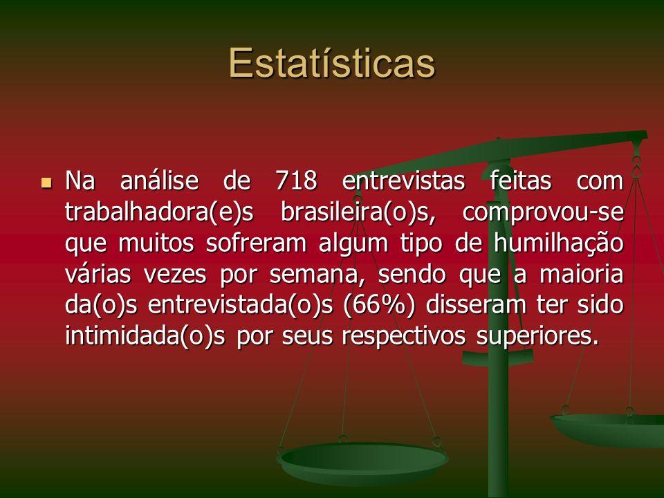 Estatísticas Na análise de 718 entrevistas feitas com trabalhadora(e)s brasileira(o)s, comprovou-se que muitos sofreram algum tipo de humilhação vária
