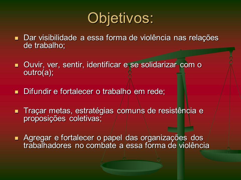 Objetivos: Dar visibilidade a essa forma de violência nas relações de trabalho; Dar visibilidade a essa forma de violência nas relações de trabalho; O
