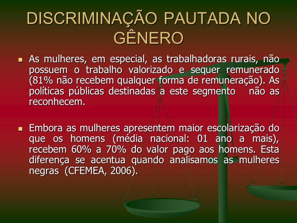 DISCRIMINAÇÃO PAUTADA NO GÊNERO As mulheres, em especial, as trabalhadoras rurais, não possuem o trabalho valorizado e sequer remunerado (81% não rece