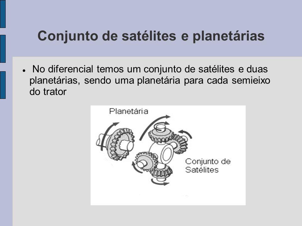 Conjunto de satélites e planetárias No diferencial temos um conjunto de satélites e duas planetárias, sendo uma planetária para cada semieixo do trato