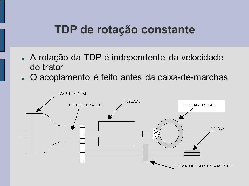 TDP de rotação constante A rotação da TDP é independente da velocidade do trator O acoplamento é feito antes da caixa-de-marchas