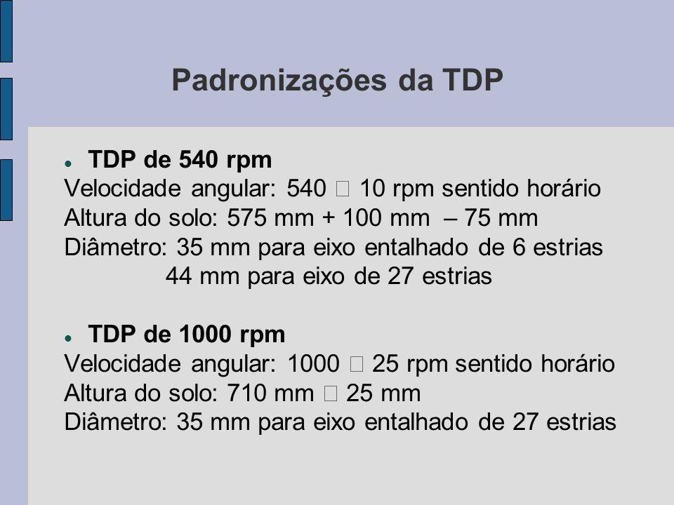 TDP de 540 rpm Velocidade angular: 540 10 rpm sentido horário Altura do solo: 575 mm + 100 mm – 75 mm Diâmetro: 35 mm para eixo entalhado de 6 estrias