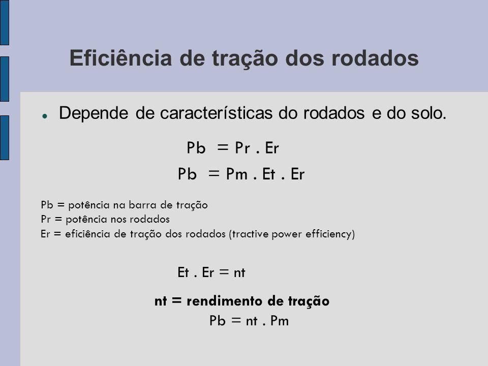 Depende de características do rodados e do solo. Pb = Pr. Er Pb = potência na barra de tração Pr = potência nos rodados Er = eficiência de tração dos
