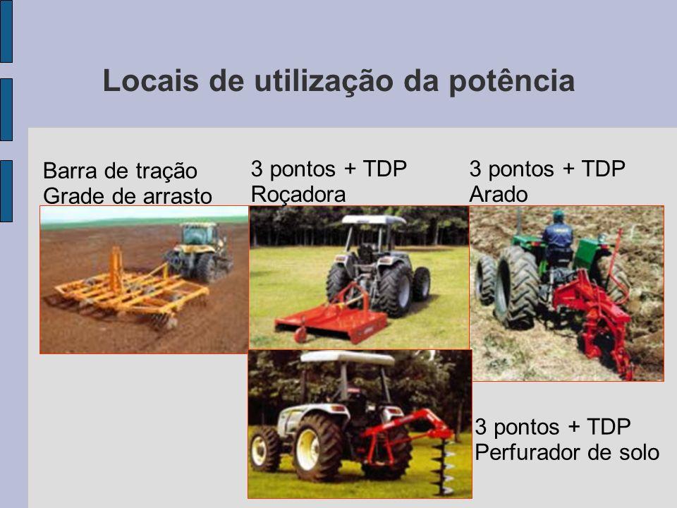 Locais de utilização da potência Barra de tração Grade de arrasto 3 pontos + TDP Roçadora 3 pontos + TDP Arado 3 pontos + TDP Perfurador de solo