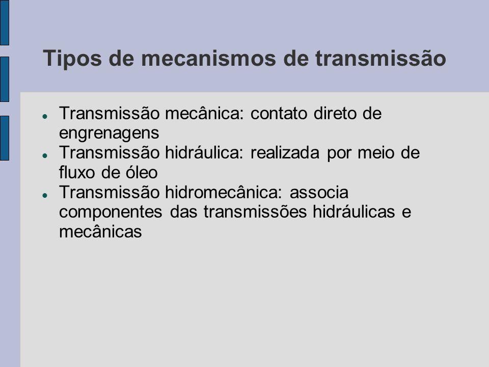 Tipos de mecanismos de transmissão Transmissão mecânica: contato direto de engrenagens Transmissão hidráulica: realizada por meio de fluxo de óleo Tra