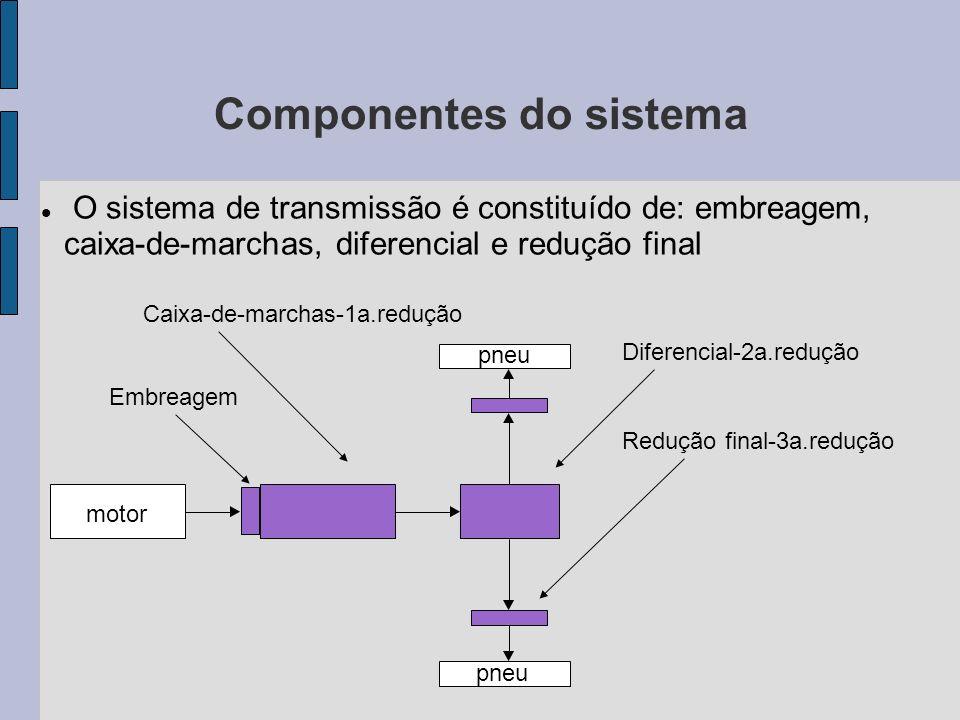Componentes do sistema O sistema de transmissão é constituído de: embreagem, caixa-de-marchas, diferencial e redução final Embreagem Caixa-de-marchas-