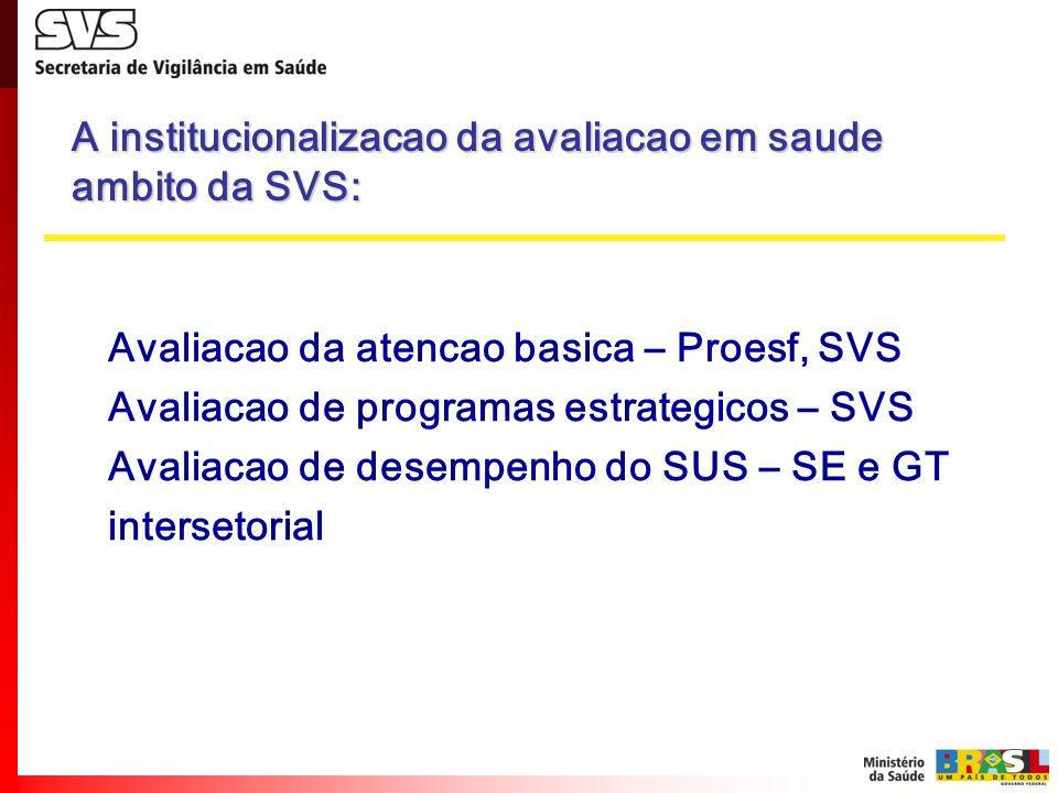 Avaliacao da atencao basica – Proesf, SVS Avaliacao de programas estrategicos – SVS Avaliacao de desempenho do SUS – SE e GT intersetorial A instituci