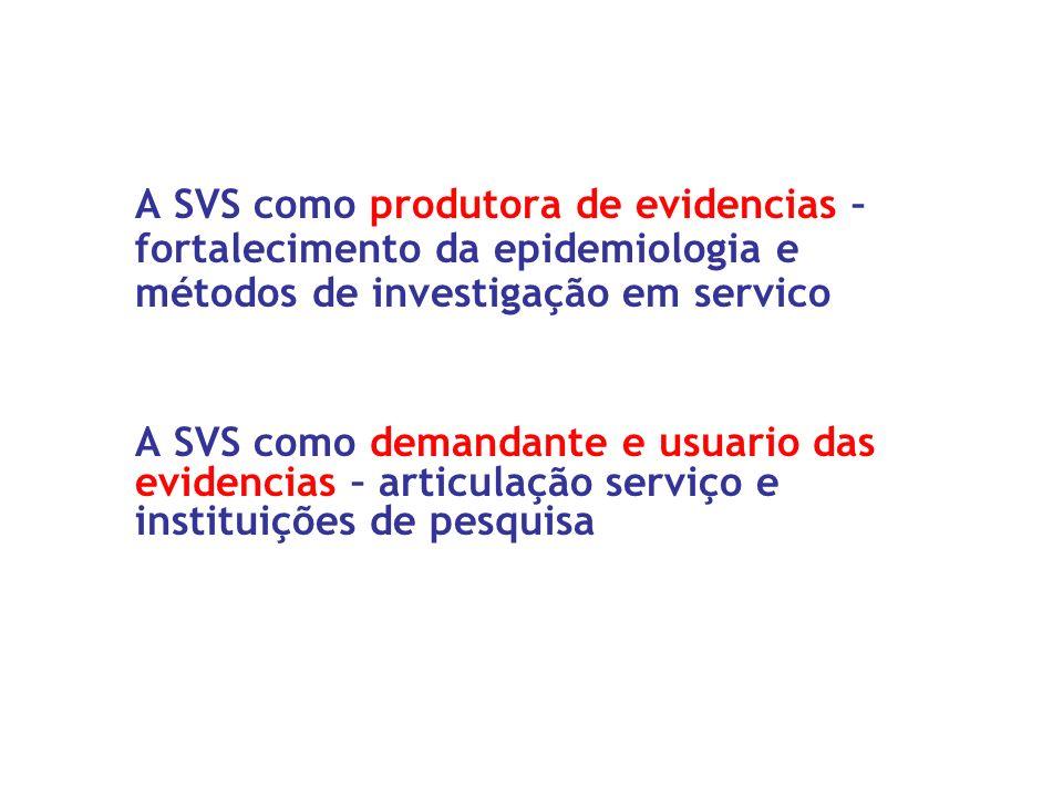 A SVS como produtora de evidencias – fortalecimento da epidemiologia e métodos de investigação em servico A SVS como demandante e usuario das evidenci