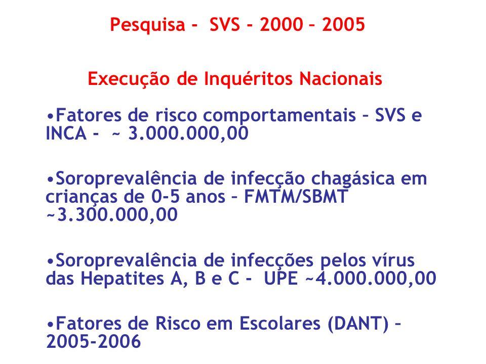 Pesquisa - SVS - 2000 – 2005 Execução de Inquéritos Nacionais Fatores de risco comportamentais – SVS e INCA - ~ 3.000.000,00 Soroprevalência de infecç