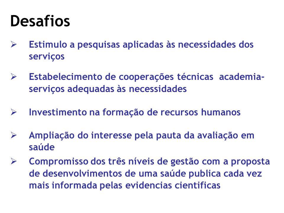 Desafios Estimulo a pesquisas aplicadas às necessidades dos serviços Estabelecimento de cooperações técnicas academia- serviços adequadas às necessida