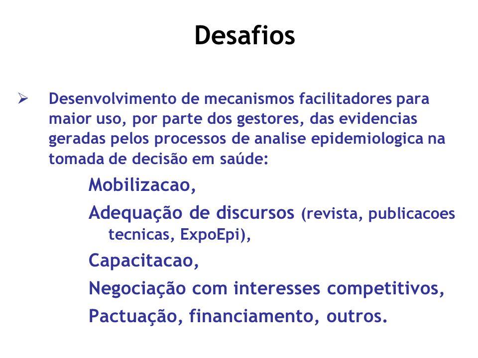Desafios Desenvolvimento de mecanismos facilitadores para maior uso, por parte dos gestores, das evidencias geradas pelos processos de analise epidemi