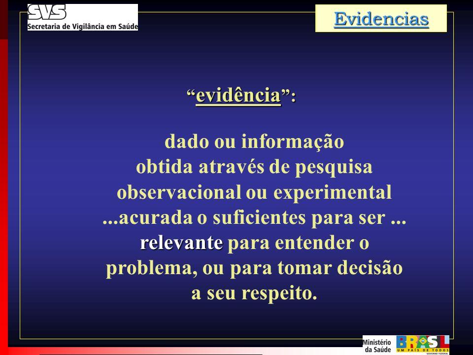evidência: evidência: Evidencias dado ou informação relevante obtida através de pesquisa observacional ou experimental...acurada o suficientes para se