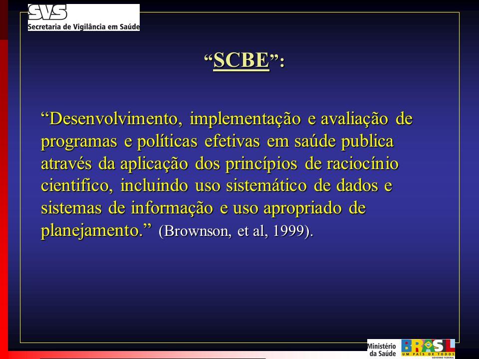 SCBE: SCBE: Desenvolvimento, implementação e avaliação de programas e políticas efetivas em saúde publica através da aplicação dos princípios de racio