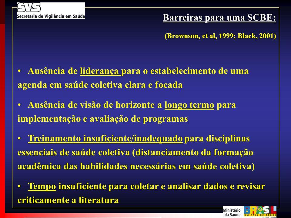 Barreiras para uma SCBE: (Brownson, et al, 1999; Black, 2001) Ausência de liderança para o estabelecimento de uma agenda em saúde coletiva clara e foc