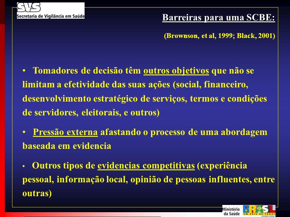 Barreiras para uma SCBE: (Brownson, et al, 1999; Black, 2001) Tomadores de decisão têm outros objetivos que não se limitam a efetividade das suas açõe