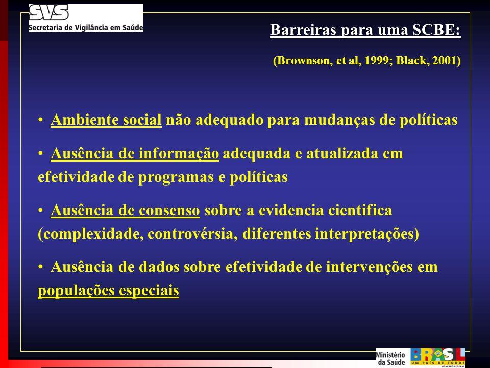 Barreiras para uma SCBE: (Brownson, et al, 1999; Black, 2001) Ambiente social não adequado para mudanças de políticas Ausência de informação adequada